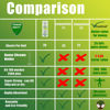 Practicool Bamboo Paper Towels Comparison